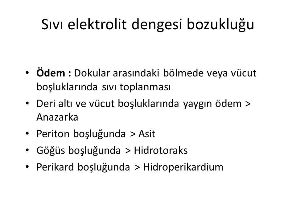 Sıvı elektrolit dengesi bozukluğu