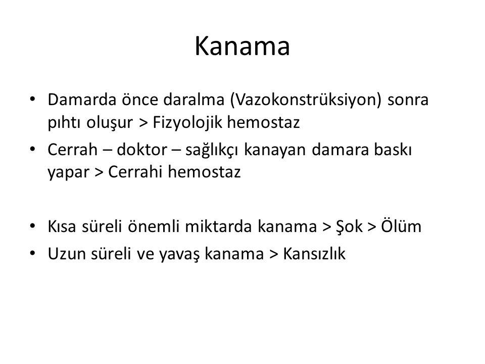 Kanama Damarda önce daralma (Vazokonstrüksiyon) sonra pıhtı oluşur > Fizyolojik hemostaz.