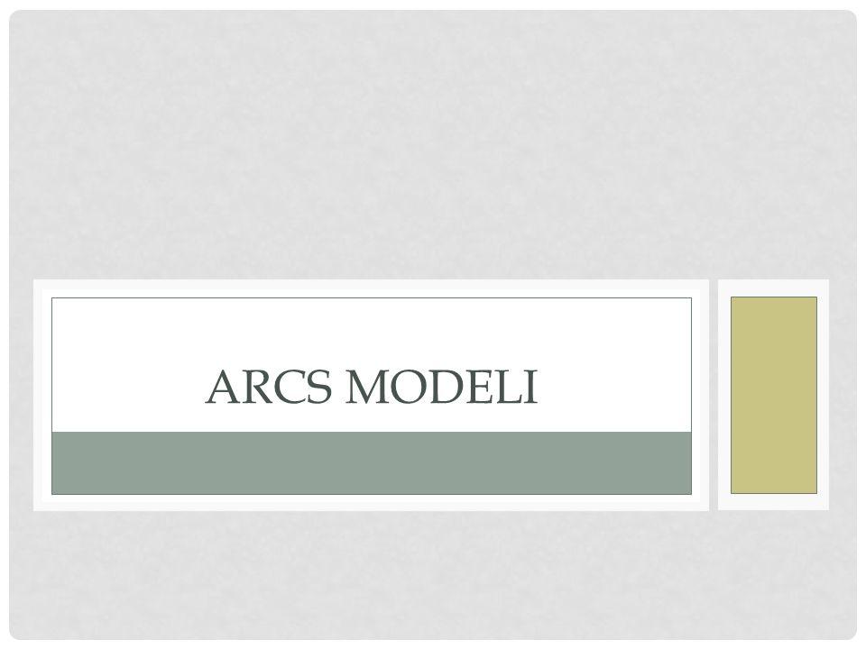 ARCS Modeli