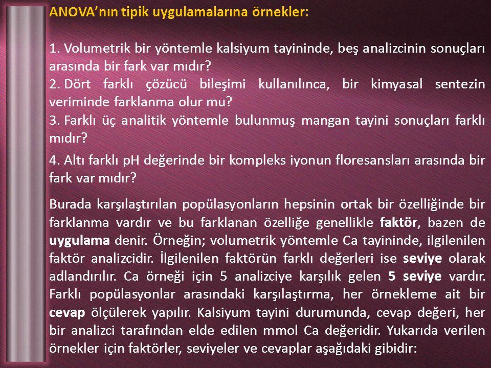 ANOVA'nın tipik uygulamalarına örnekler: