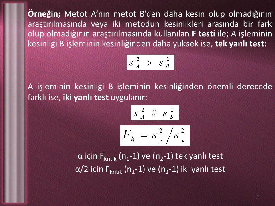 α için Fkritik (n1-1) ve (n2-1) tek yanlı test