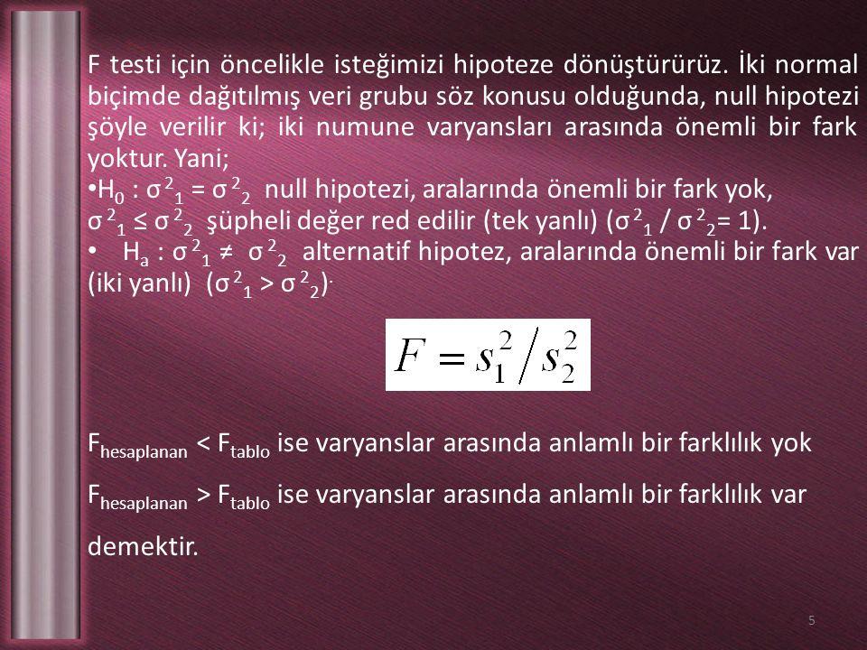 H0 : σ 21 = σ 22 null hipotezi, aralarında önemli bir fark yok,