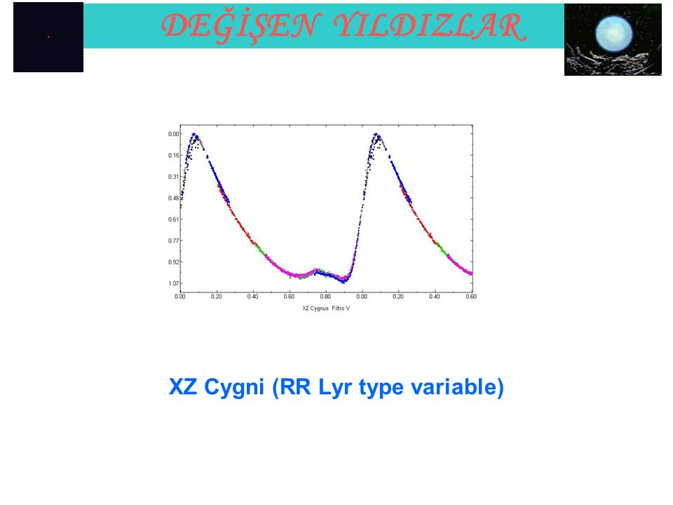 XZ Cygni (RR Lyr type variable)