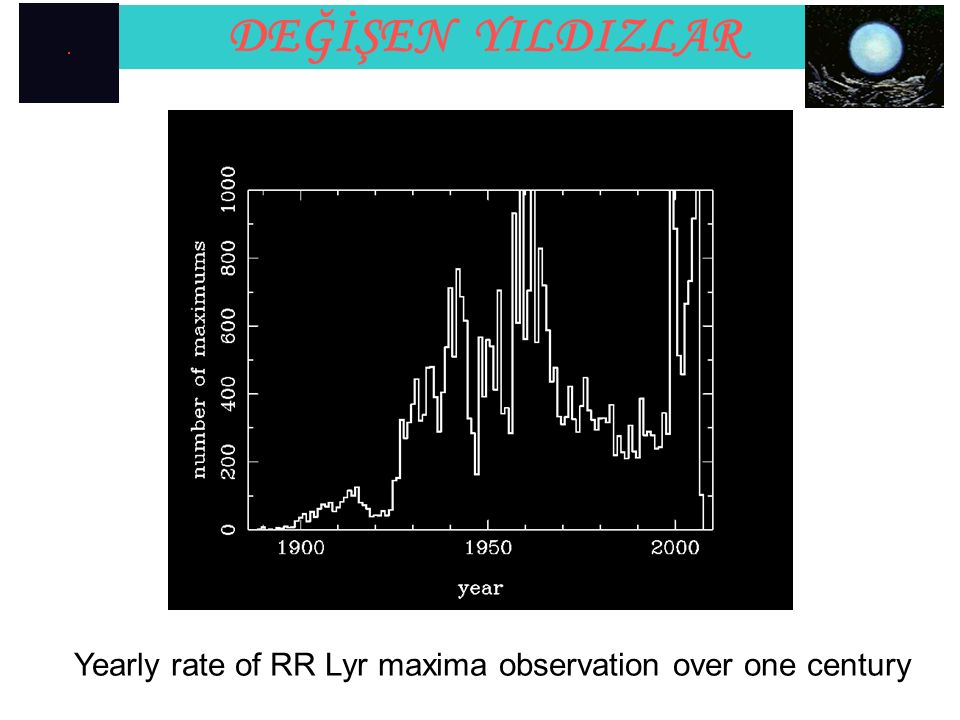 DEĞİŞEN YILDIZLAR Yearly rate of RR Lyr maxima observation over one century