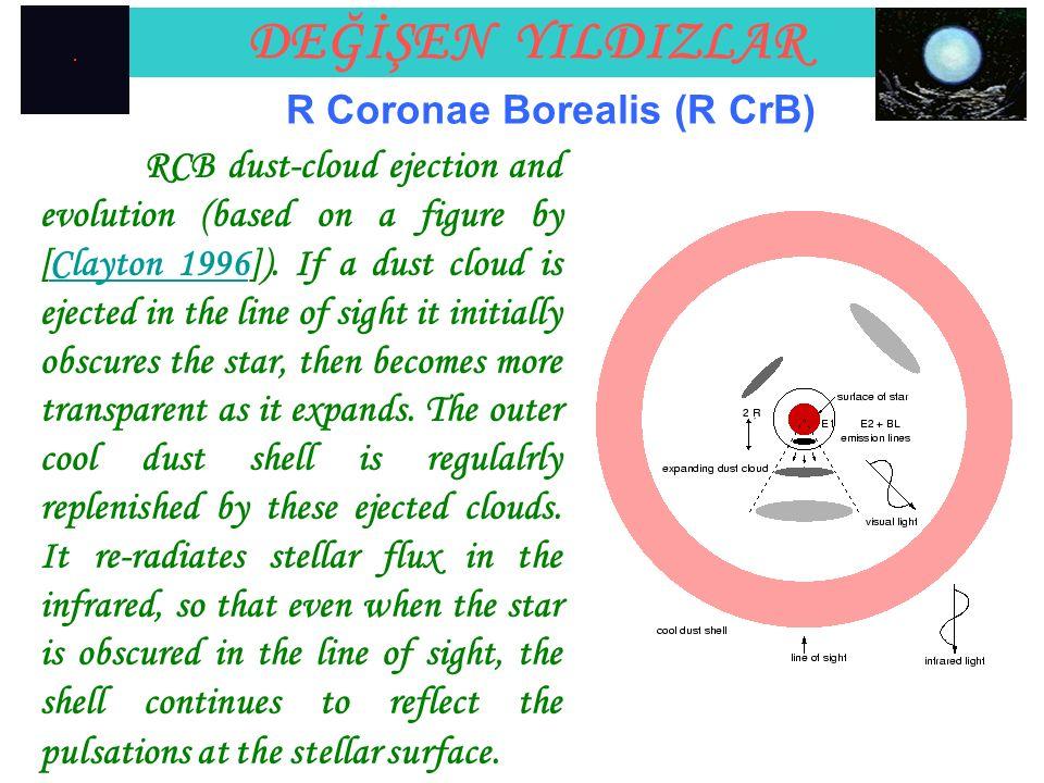DEĞİŞEN YILDIZLAR R Coronae Borealis (R CrB)