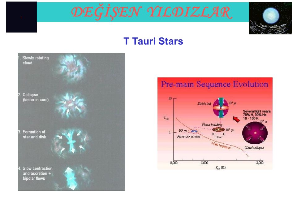 DEĞİŞEN YILDIZLAR T Tauri Stars