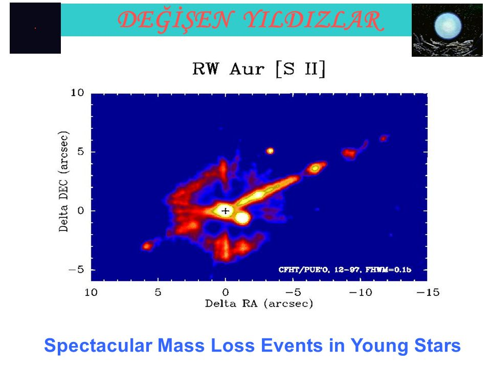 DEĞİŞEN YILDIZLAR Spectacular Mass Loss Events in Young Stars