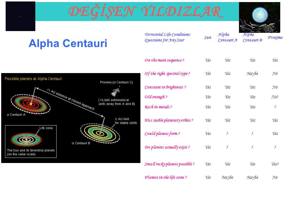 DEĞİŞEN YILDIZLAR Alpha Centauri