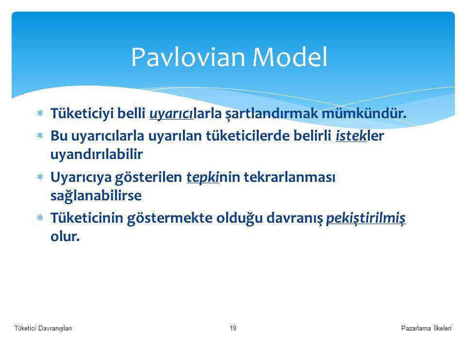 Pavlovian Model Tüketiciyi belli uyarıcılarla şartlandırmak mümkündür.