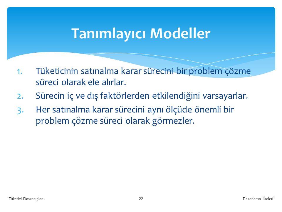 Tanımlayıcı Modeller Tüketicinin satınalma karar sürecini bir problem çözme süreci olarak ele alırlar.