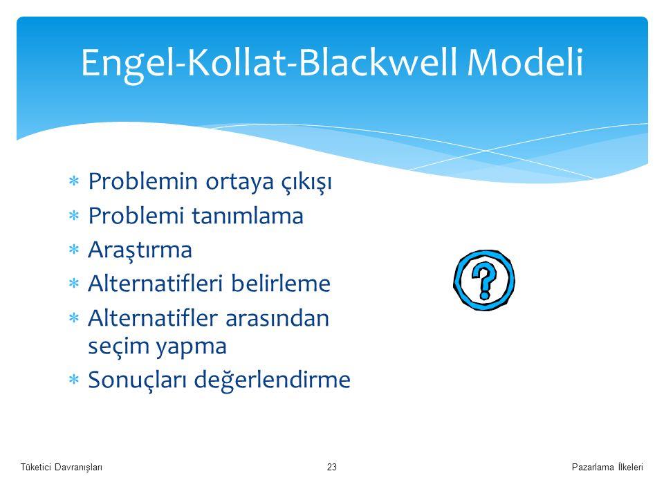 Engel-Kollat-Blackwell Modeli
