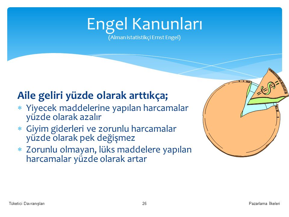 Engel Kanunları (Alman istatistikçi Ernst Engel)