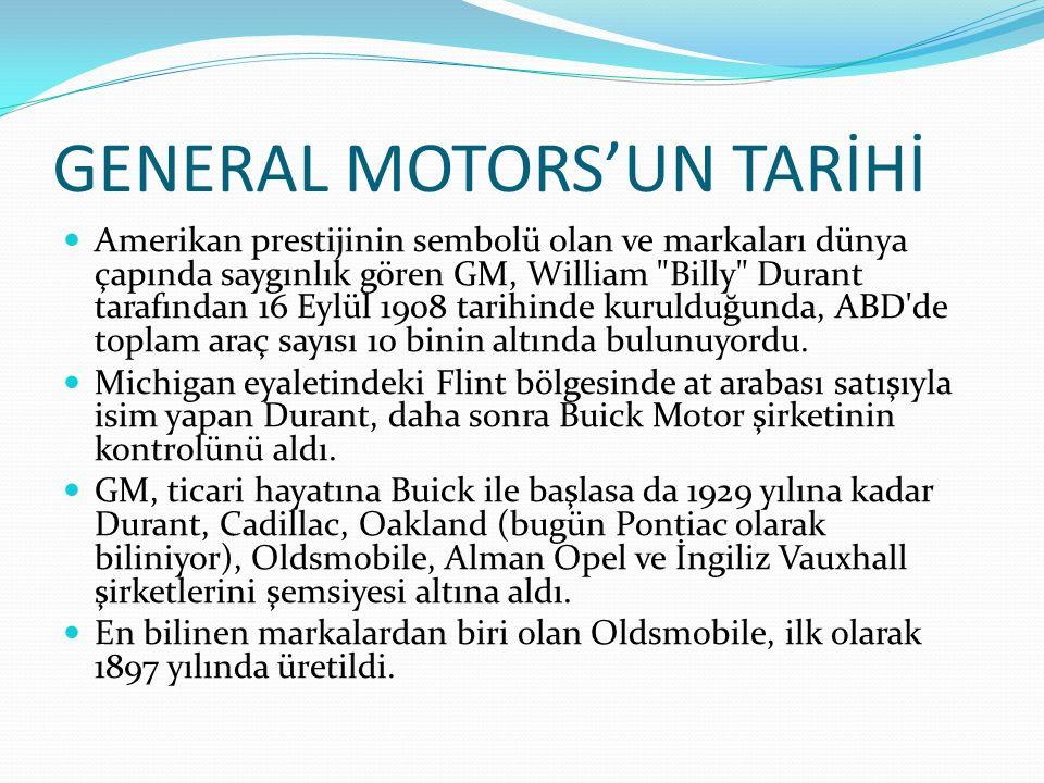 GENERAL MOTORS'UN TARİHİ