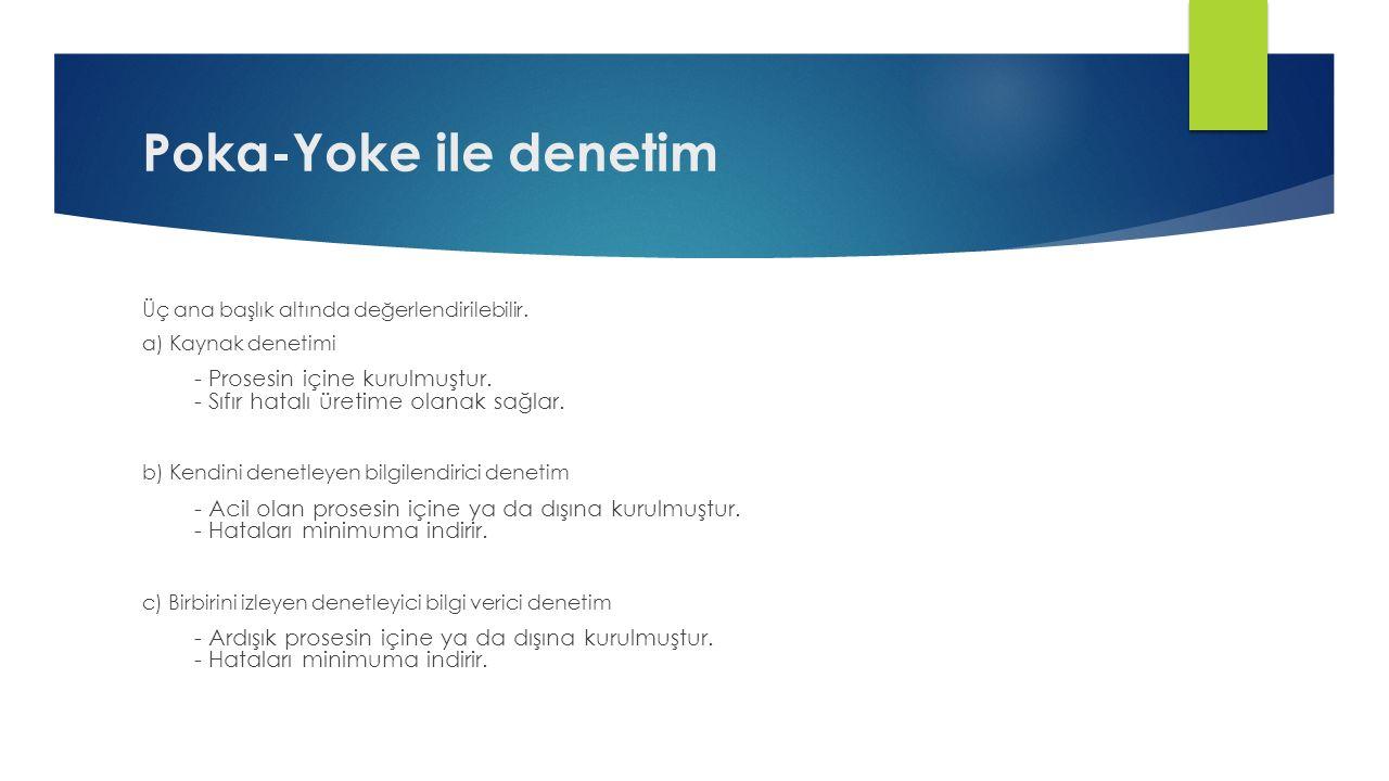 Poka-Yoke ile denetim Üç ana başlık altında değerlendirilebilir. a) Kaynak denetimi.