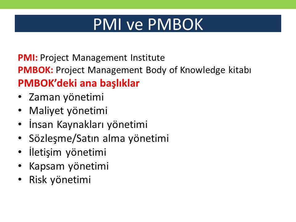 PMI ve PMBOK PMBOK'deki ana başlıklar Zaman yönetimi Maliyet yönetimi