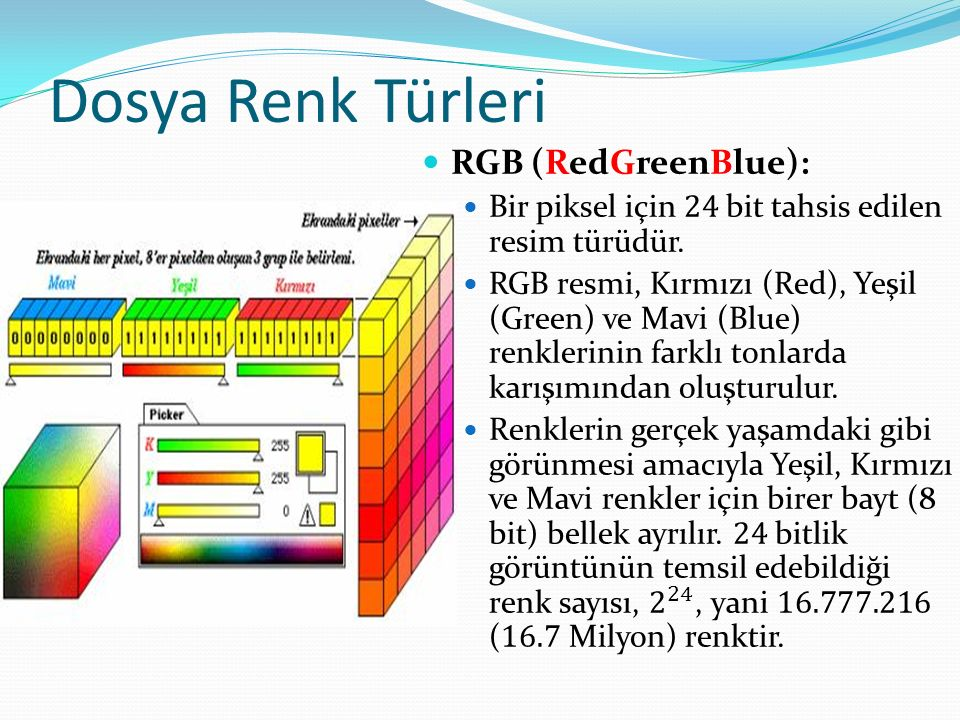 Dosya Renk Türleri RGB (RedGreenBlue):