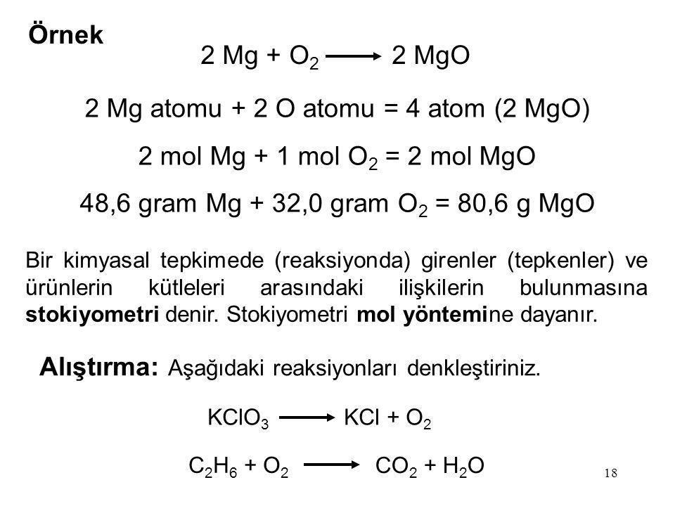 2 Mg atomu + 2 O atomu = 4 atom (2 MgO)
