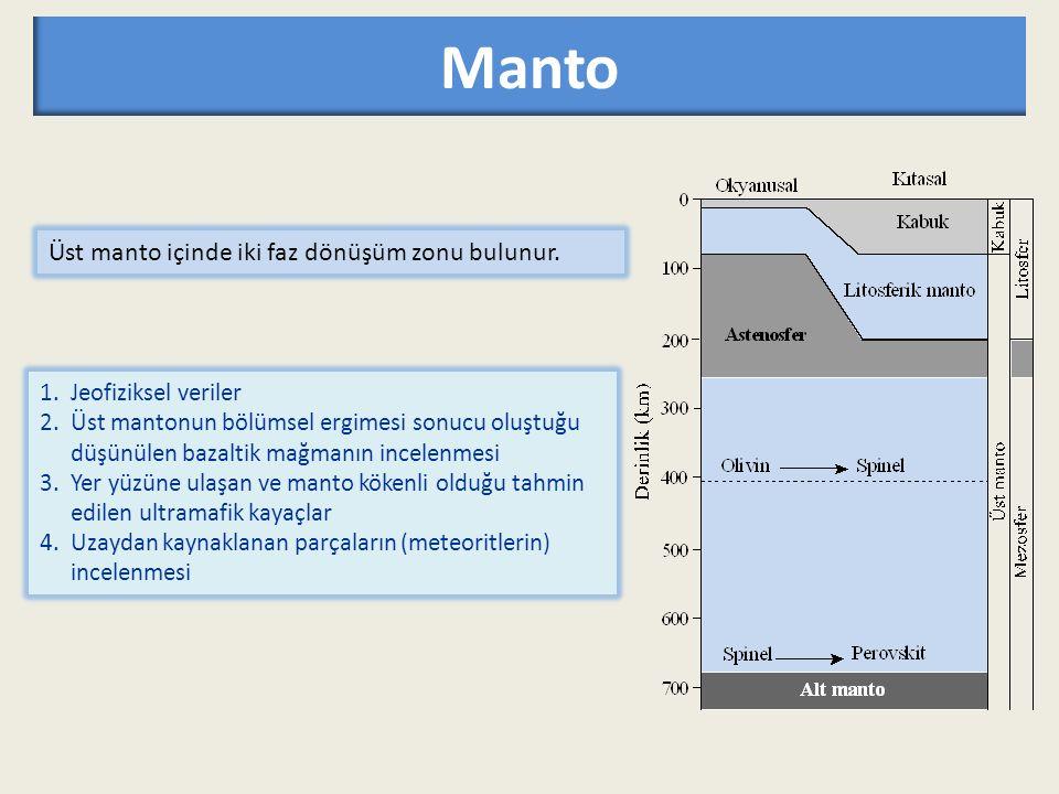 Manto Üst manto içinde iki faz dönüşüm zonu bulunur.