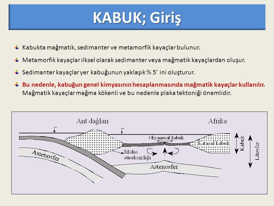 KABUK; Giriş Kabukta mağmatik, sedimanter ve metamorfik kayaçlar bulunur.