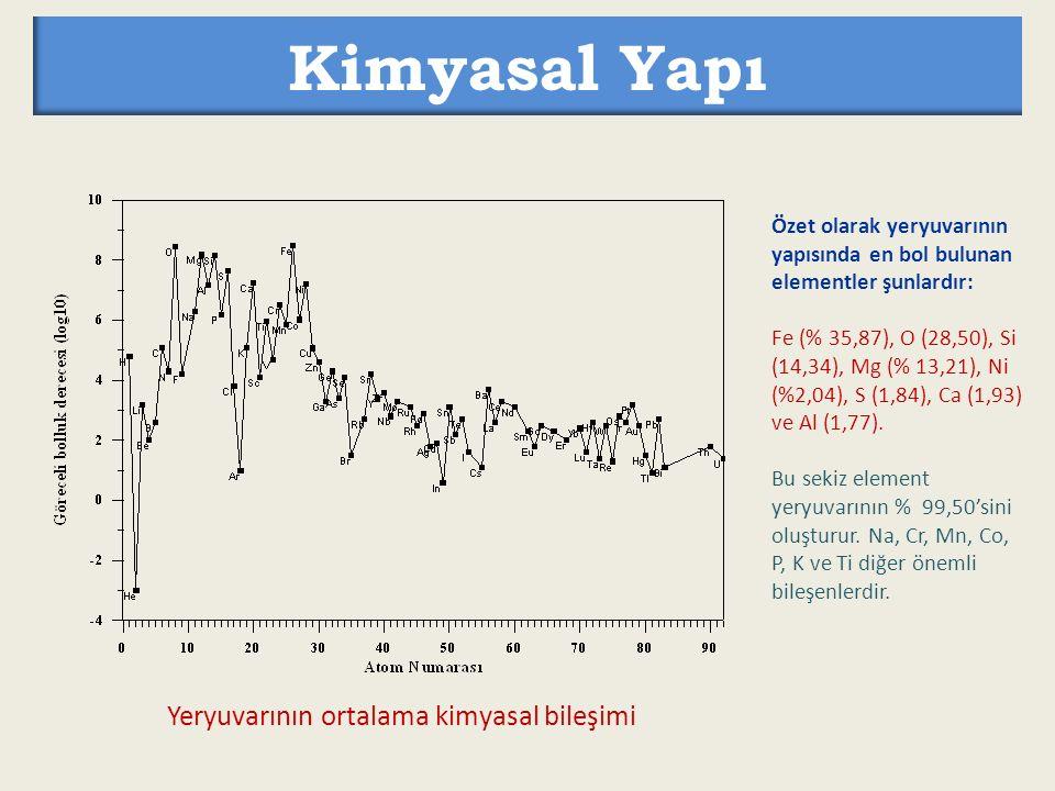 Kimyasal Yapı Yeryuvarının ortalama kimyasal bileşimi