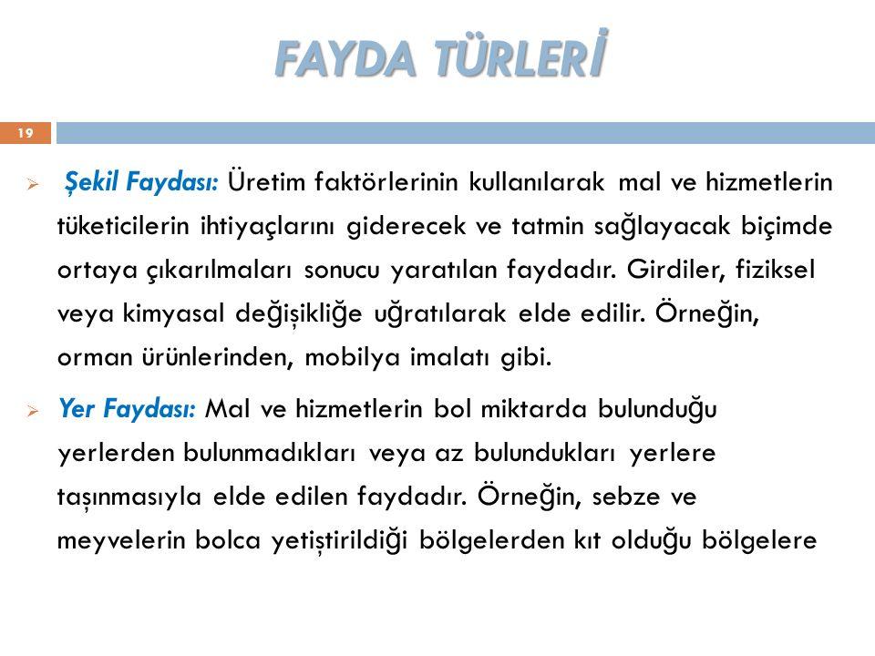 FAYDA TÜRLERİ