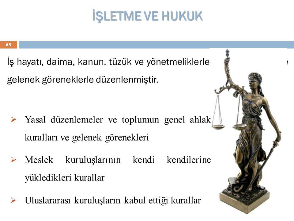 İŞLETME VE HUKUK İş hayatı, daima, kanun, tüzük ve yönetmeliklerle, ahlak kaideleri ve gelenek göreneklerle düzenlenmiştir.