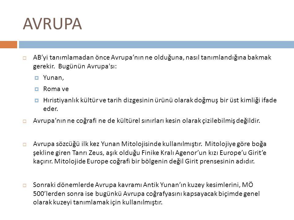 AVRUPA AB'yi tanımlamadan önce Avrupa'nın ne olduğuna, nasıl tanımlandığına bakmak gerekir. Bugünün Avrupa sı: