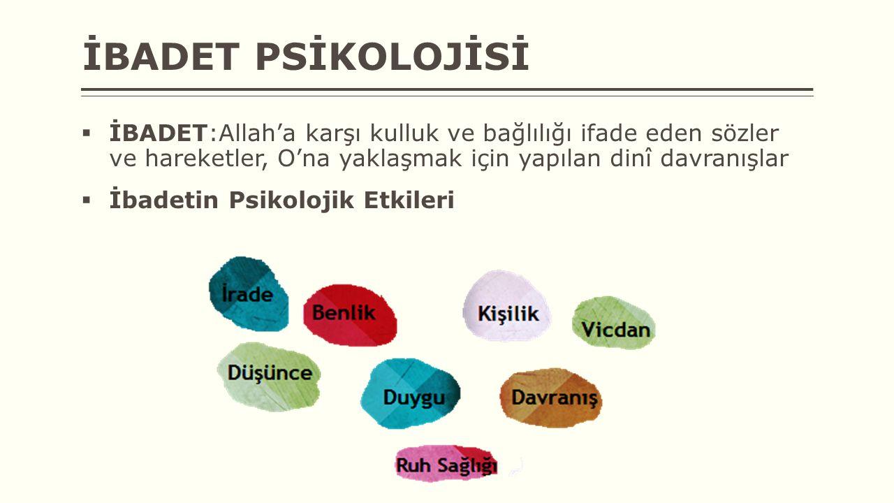 İBADET PSİKOLOJİSİ İBADET:Allah'a karşı kulluk ve bağlılığı ifade eden sözler ve hareketler, O'na yaklaşmak için yapılan dinî davranışlar.