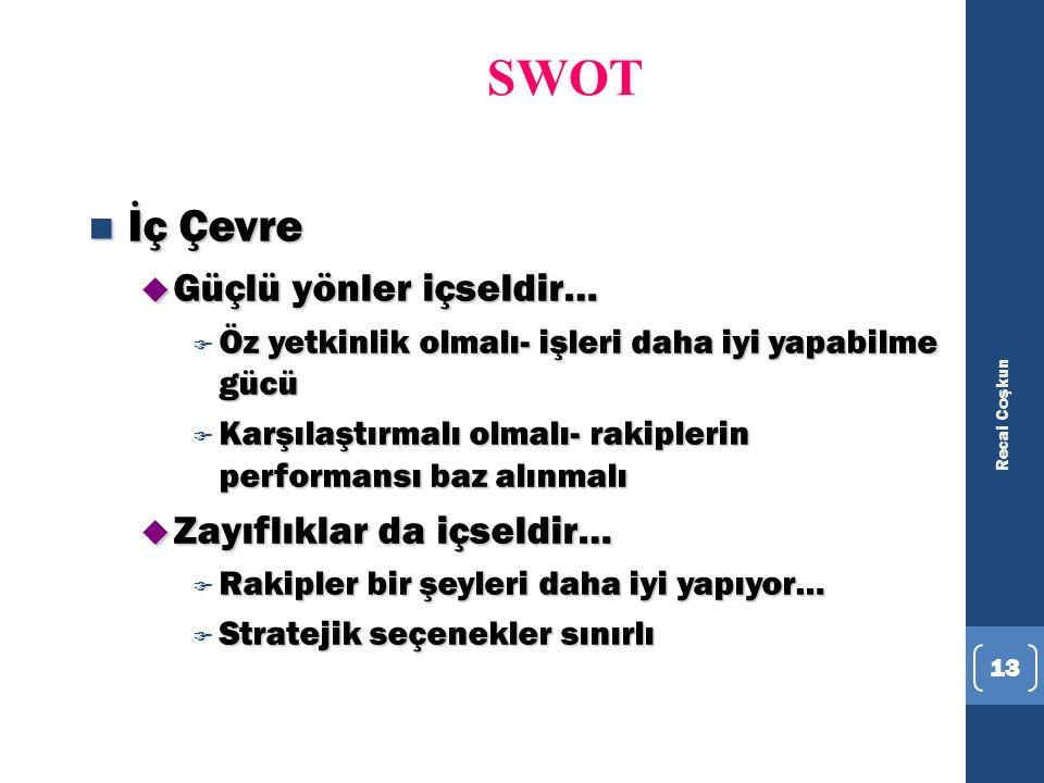 SWOT İç Çevre Güçlü yönler içseldir… Zayıflıklar da içseldir…
