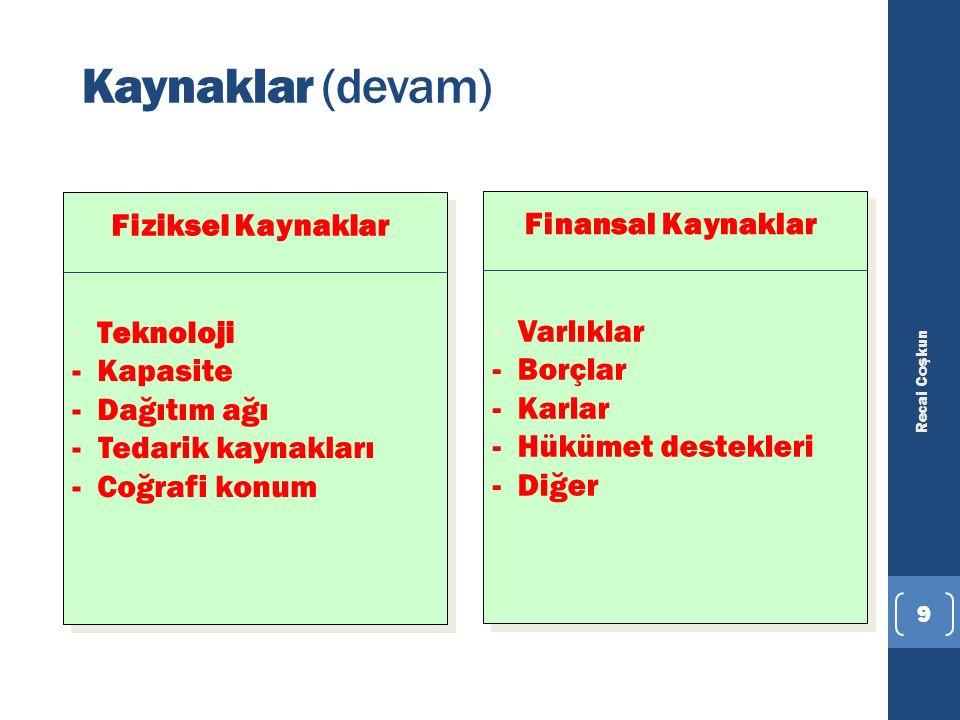 Kaynaklar (devam) Fiziksel Kaynaklar Finansal Kaynaklar - Teknoloji