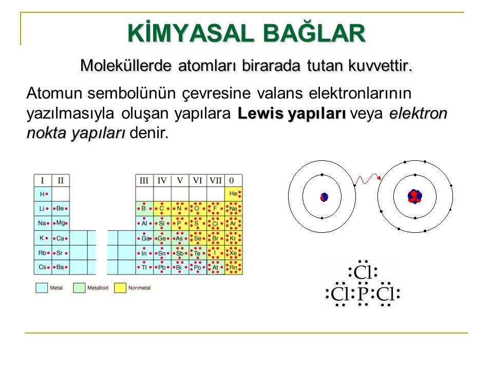 KİMYASAL BAĞLAR Moleküllerde atomları birarada tutan kuvvettir.
