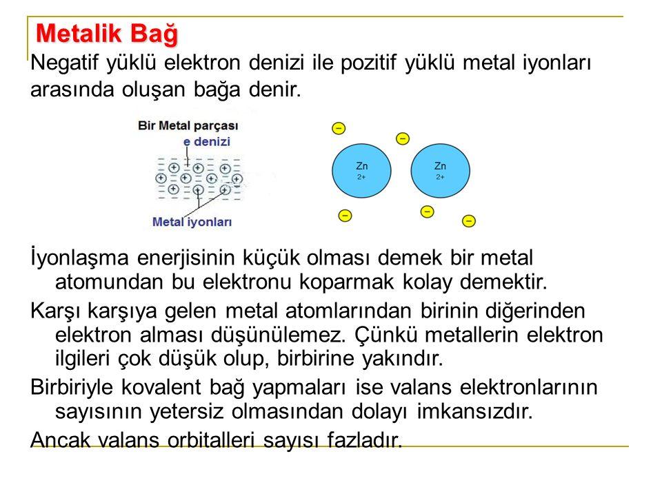 Metalik Bağ Negatif yüklü elektron denizi ile pozitif yüklü metal iyonları arasında oluşan bağa denir.