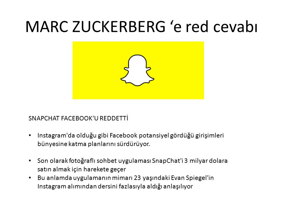 MARC ZUCKERBERG 'e red cevabı