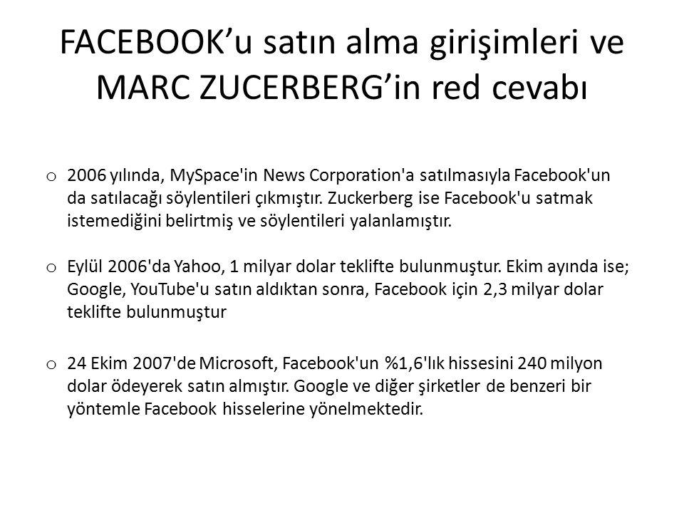 FACEBOOK'u satın alma girişimleri ve MARC ZUCERBERG'in red cevabı