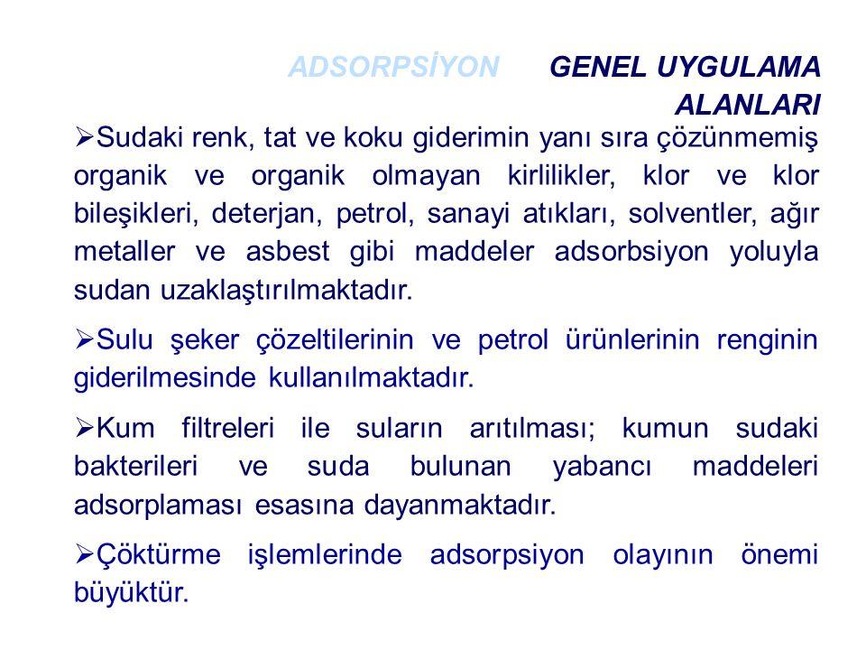 ADSORPSİYON GENEL UYGULAMA ALANLARI
