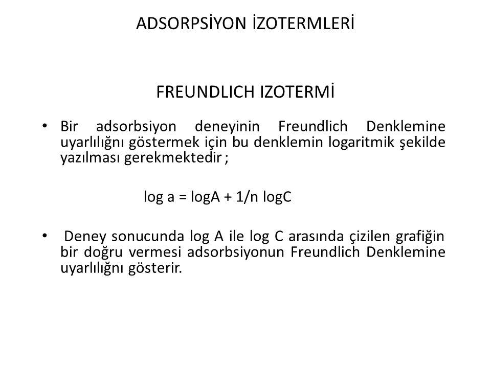 ADSORPSİYON İZOTERMLERİ FREUNDLICH IZOTERMİ