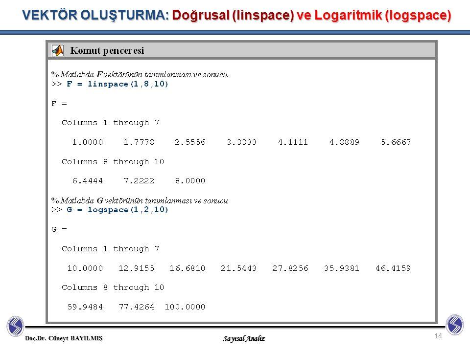 VEKTÖR OLUŞTURMA: Doğrusal (linspace) ve Logaritmik (logspace)