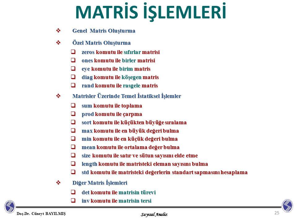 MATRİS İŞLEMLERİ Genel Matris Oluşturma Özel Matris Oluşturma