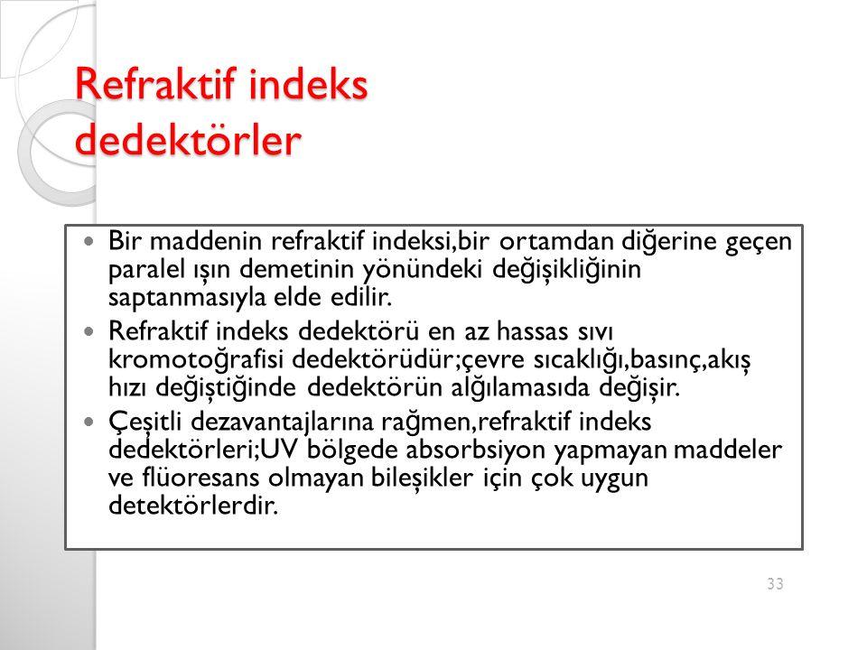 Refraktif indeks dedektörler
