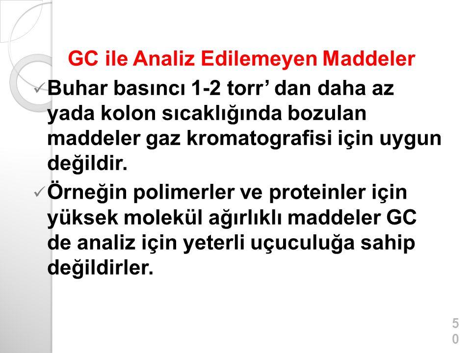 GC ile Analiz Edilemeyen Maddeler