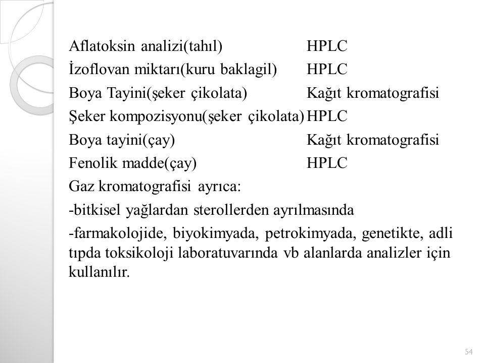 Aflatoksin analizi(tahıl) HPLC İzoflovan miktarı(kuru baklagil) HPLC Boya Tayini(şeker çikolata) Kağıt kromatografisi Şeker kompozisyonu(şeker çikolata) HPLC Boya tayini(çay) Kağıt kromatografisi Fenolik madde(çay) HPLC Gaz kromatografisi ayrıca: -bitkisel yağlardan sterollerden ayrılmasında -farmakolojide, biyokimyada, petrokimyada, genetikte, adli tıpda toksikoloji laboratuvarında vb alanlarda analizler için kullanılır.