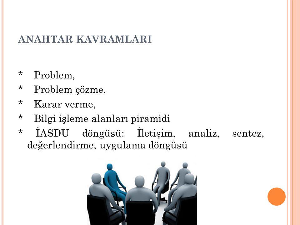 ANAHTAR KAVRAMLARI * Problem, * Problem çözme, * Karar verme, * Bilgi işleme alanları piramidi.