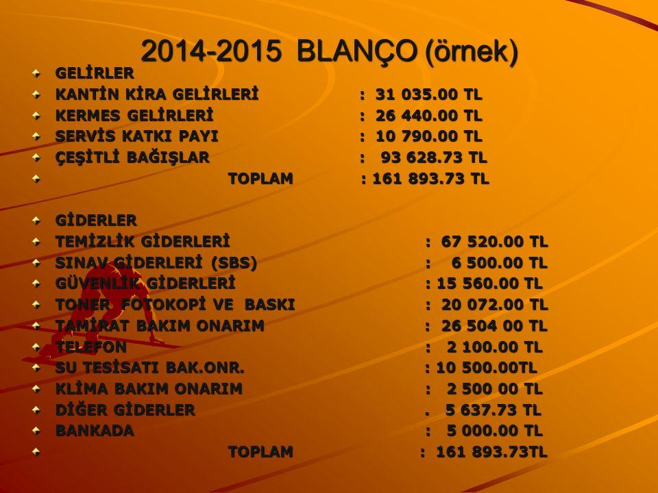 2014-2015 BLANÇO (örnek) GELİRLER KANTİN KİRA GELİRLERİ : 31 035.00 TL