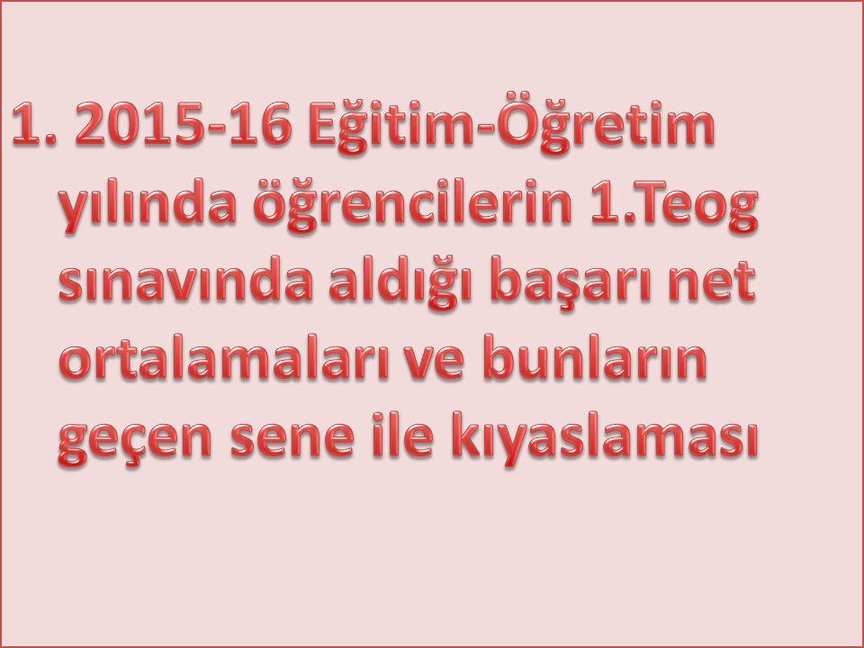 2015-16 Eğitim-Öğretim yılında öğrencilerin 1
