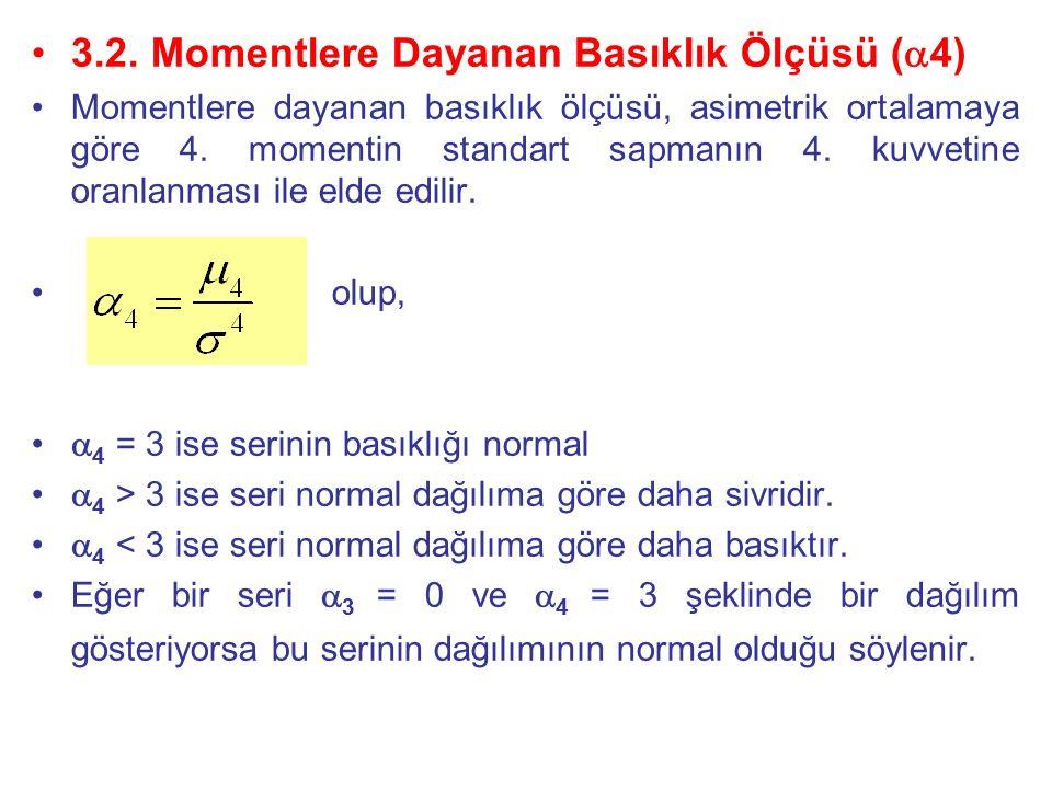 3.2. Momentlere Dayanan Basıklık Ölçüsü (4)