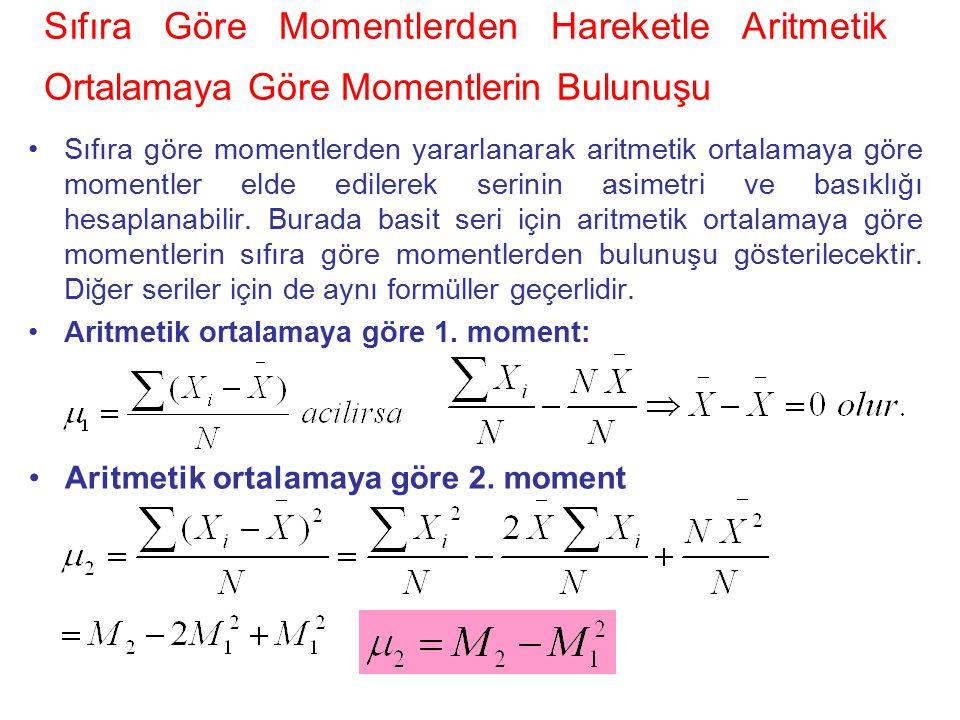 Sıfıra Göre Momentlerden Hareketle Aritmetik Ortalamaya Göre Momentlerin Bulunuşu