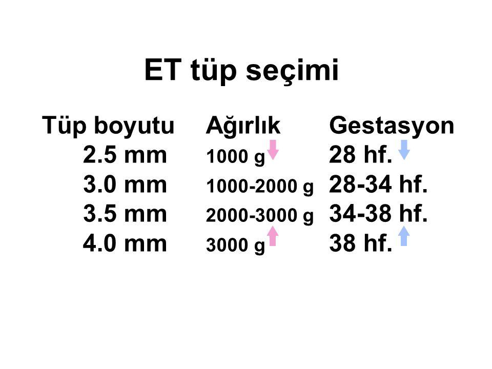 ET tüp seçimi Tüp boyutu Ağırlık Gestasyon 2.5 mm 1000 g 28 hf.