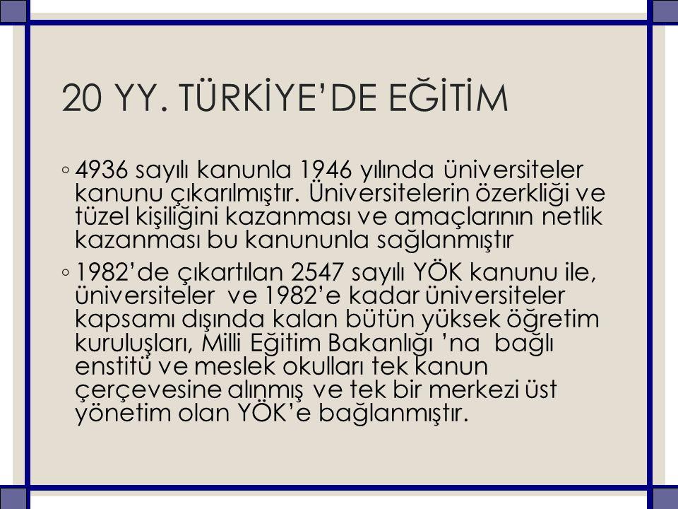 20 YY. TÜRKİYE'DE EĞİTİM