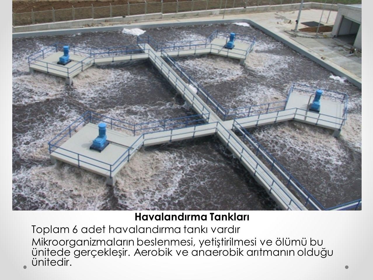 Havalandırma Tankları