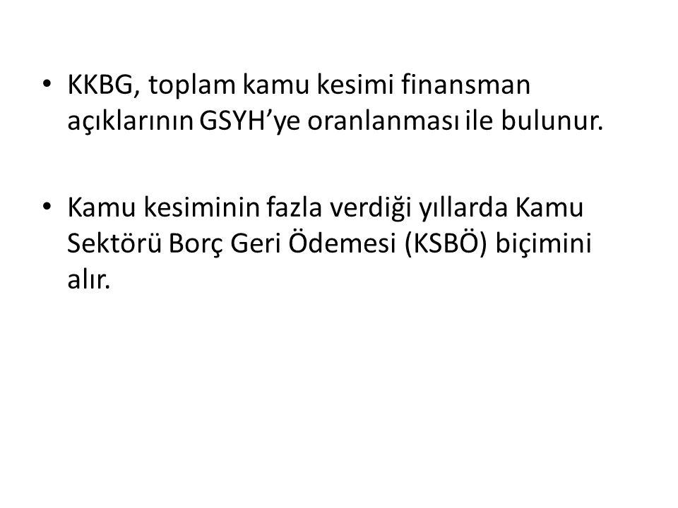 KKBG, toplam kamu kesimi finansman açıklarının GSYH'ye oranlanması ile bulunur.
